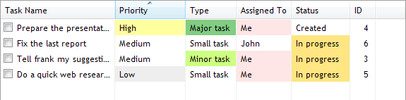 Task ID column